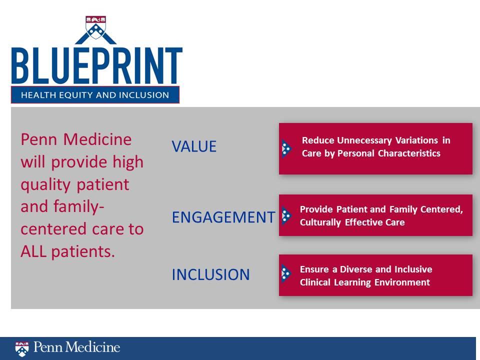 UPHS Graduate Medical Education